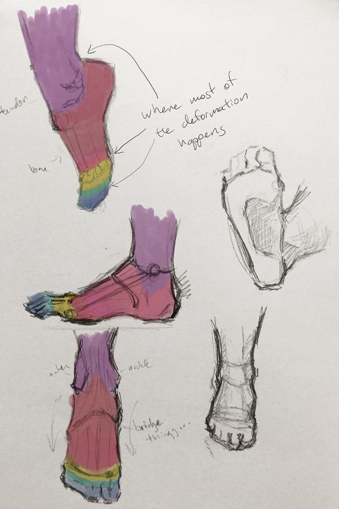 Footzones